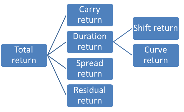 File:Duration.png