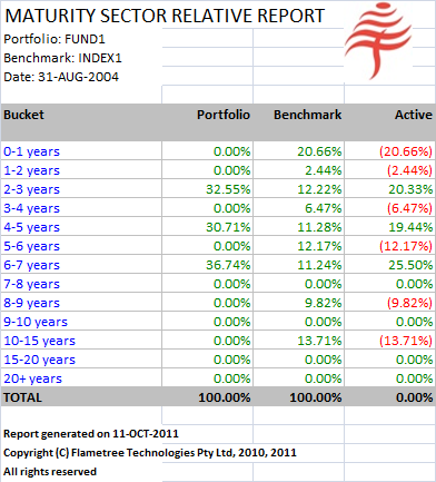 Fund1 vs index1 bucketed exposures.png